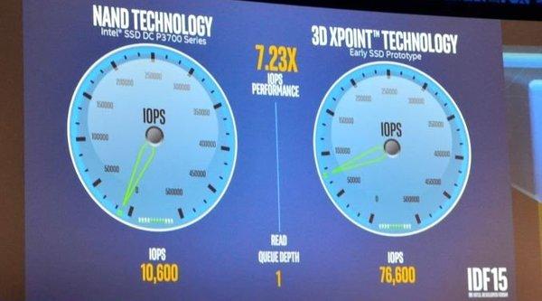Intel Optane - Ổ SSD siêu nhanh công nghệ 3D Xpoint