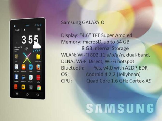 Samsung Galaxy O sẽ tập trung vào thực tế ảo, hợp tác thiết kế với Oculus Rift