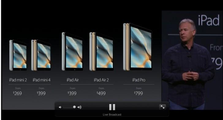 10 cong bo quan trong nhat trong su kien iphone 6s dem qua hinh 3
