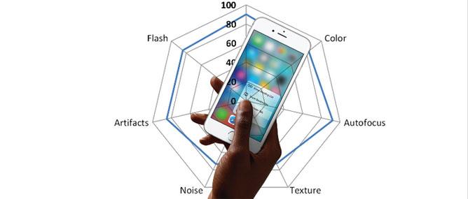 DxOMark: Camera iPhone 6s chụp kém xa iPhone 6 và nhiều máy Android