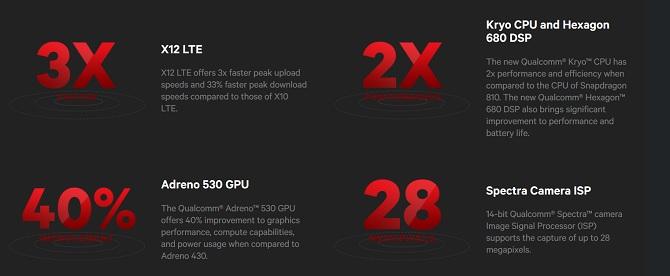 Snapdragon 820 chính thức ra mắt
