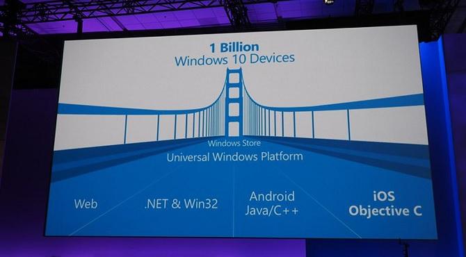 Microsoft trì hoãn phát hành công cụ chuyển ứng dụng Android sang Windows