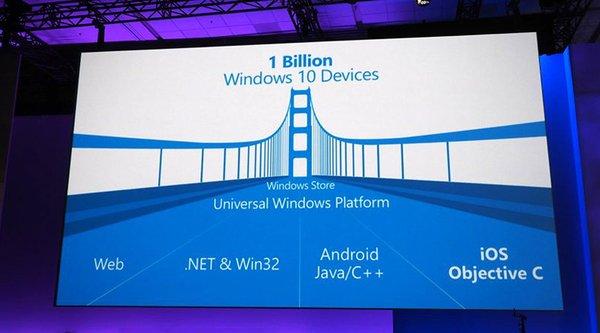 Microsoft - Công cụ chuyển ứng dụng Android sang Windows 'chưa sẵn sàng'