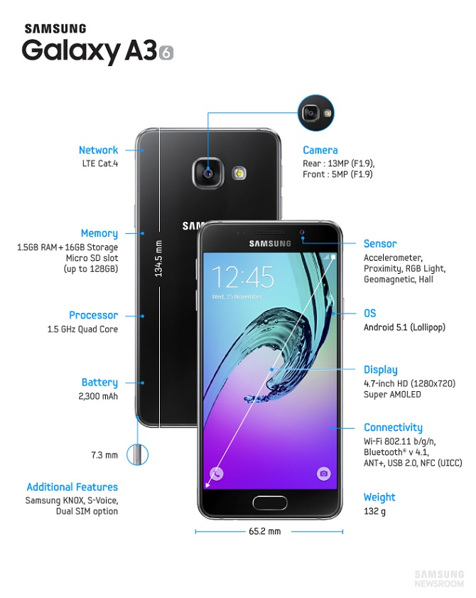 Samsung trình làng chính thức bộ ba Galaxy A7, A5 và A3 (2016)