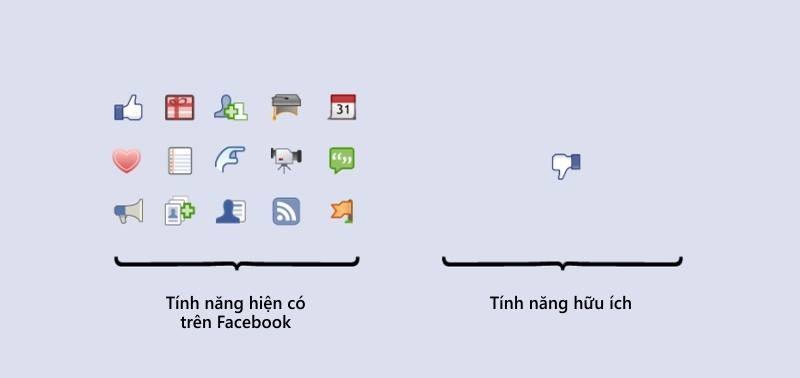 20 sự thật hài hước về công nghệ hiện nay