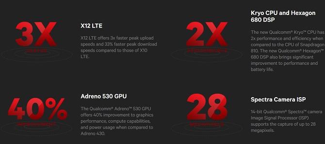 Huawei Nexus tiếp theo sẽ được giới thiệu vào năm 2016, sử dụng Snapdragon 820
