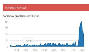 Facebook Messenger bị lỗi tại Việt Nam
