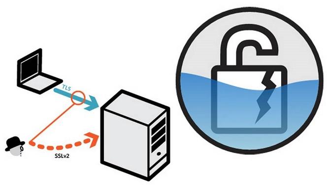 1/3 website HTTPS phơi mình trước đòn tấn công DROWN