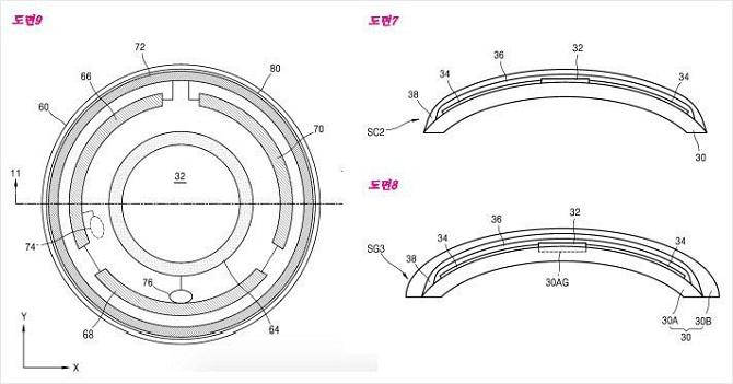 Samsung ấp ủ tạo kính áp tròng tích hợp camera