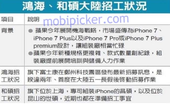 iPhone 7 sẽ được phát hành với 3 phiên bản khác nhau