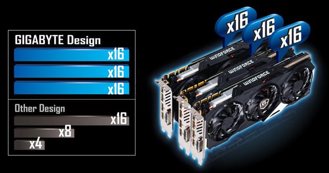 Gigabyte giới thiệu dòng bo mạch chủ X99, Z170 mới tại Việt Nam