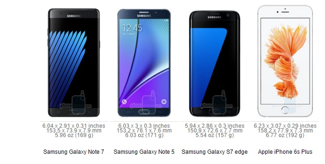 Những điểm đáng chú ý trên Samsung Galaxy Note 7