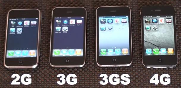 Sự tiến hóa của các đời iPhone
