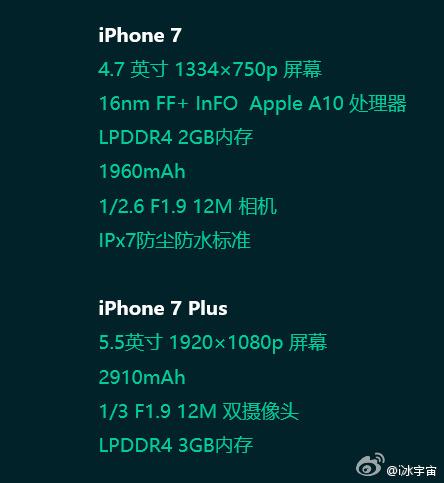 iphone7-leak