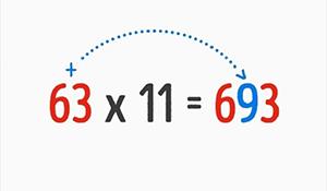 9 mẹo tính toán nhanh thần tốc mà bạn chưa từng được dạy ở trường học