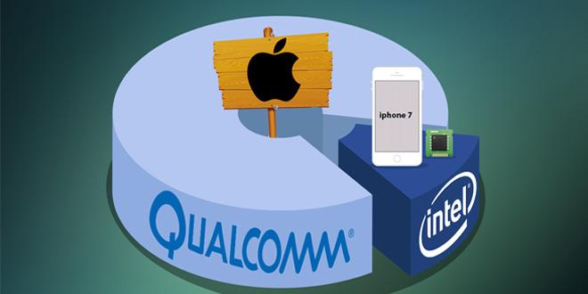 """Apple """"khống chế"""" tốc độ chip LTE Qualcomm trên iPhone 7"""
