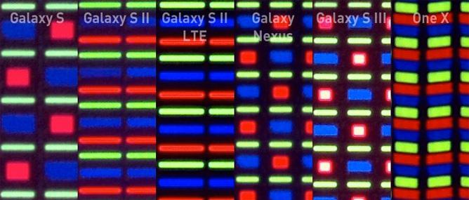 Màn hình PenTile Super AMOLED hiển thị thế nào trên Galaxy S III?