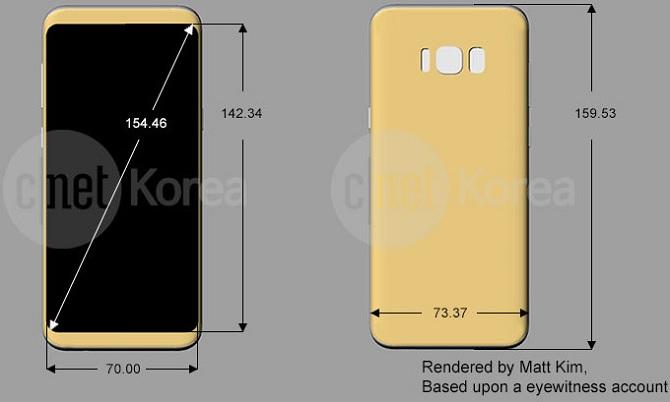 LG G6 và Samsung Galaxy S8 sẽ sử dụng tỷ lệ màn hình 18:9 Univisium?