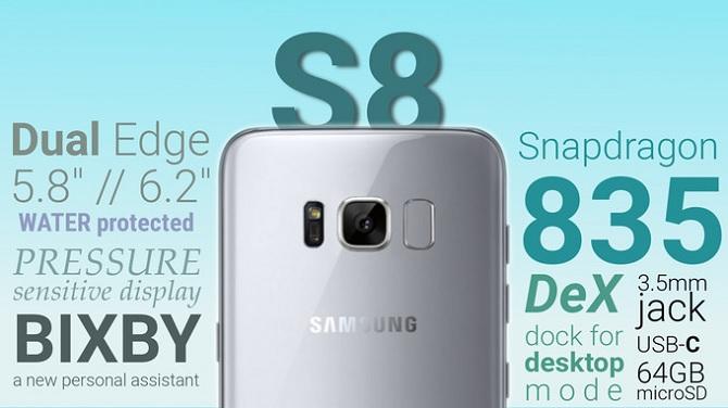 Lộ giá bán và ngày phát hành của Galaxy S8