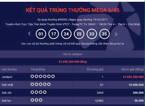 Một người trúng Jackpot 41,6 tỉ đồng