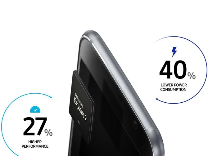 Samsung chính thức giới thiệu Exynos 9 Series 8895, vi xử lí mạnh mẽ cho smartphone cao cấp