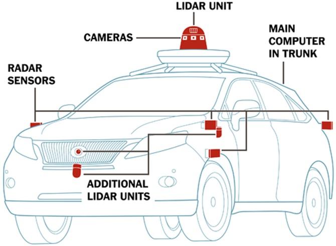Waymo: Uber lấy trộm công nghệ xe tự lái của chúng tôi