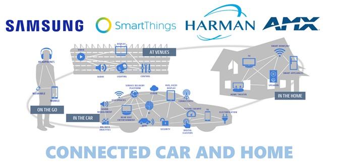 Samsung mua Harman với giá 8 tỷ USD, đây là vụ mua lại lớn nhất của công ty