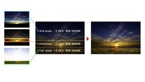 Sony ra mắt ứng dụng Digital Filter cho máy ảnh của hãng