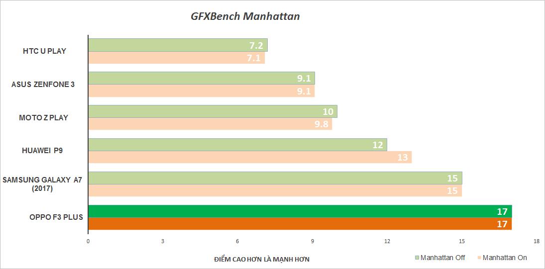 Đánh giá chi tiết Oppo F3 Plus - ảnh 19