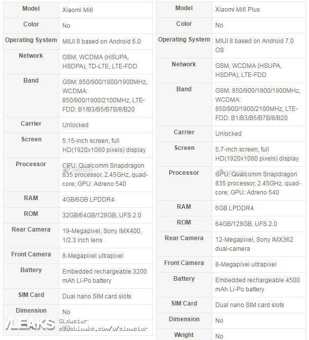 Lộ cấu hình chi tiết của Mi 6 và Mi 6 Plus