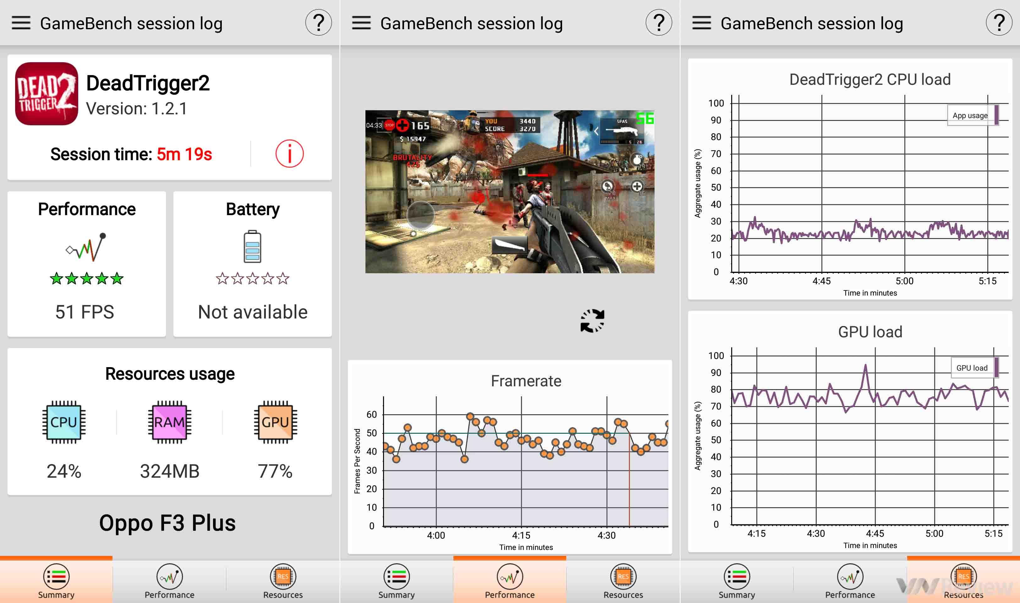Đánh giá chi tiết Oppo F3 Plus - ảnh 16