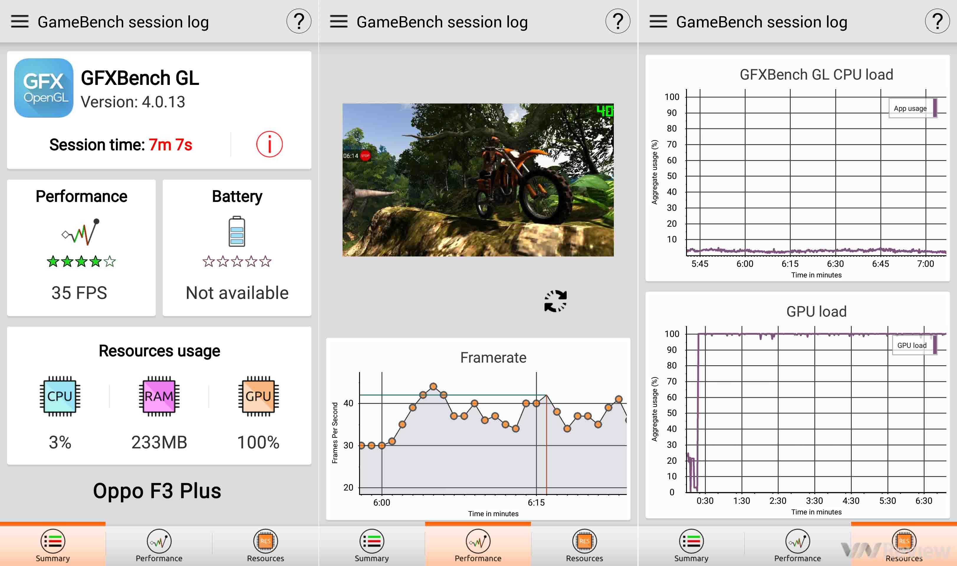 Đánh giá chi tiết Oppo F3 Plus - ảnh 22