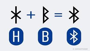 7 biểu tượng nổi tiếng nhưng ít người hiểu ý nghĩa