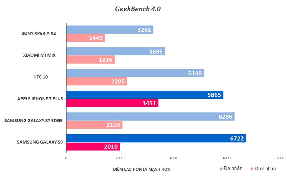 DOANH NHÂN Galaxy S8 và S8+ : về 20c giá nhập RẺ QUYẾN RŨ khách !!! - 2