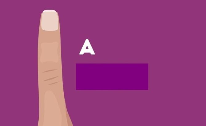 Hình dáng ngón tay tiết lộ điều gì về tính cách của bạn? - ảnh 2