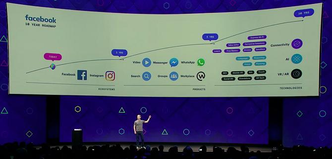 Smartphone sắp bước vào thoái trào, Facebook chuẩn bị thế giới