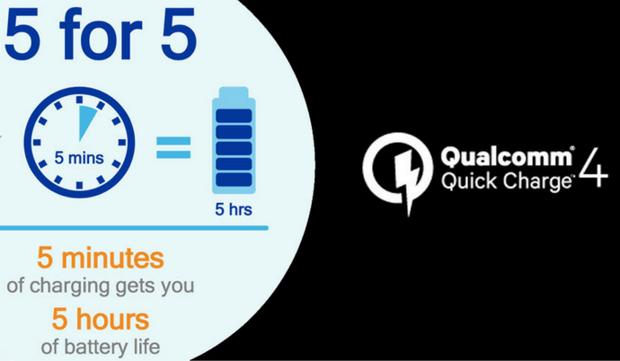Qualcomm Quick Charge 4: Sạc 5 phút đủ dùng 5 tiếng - 187248