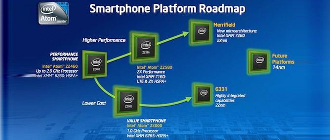 Intel sẽ ra chip 22nm cho smartphone trong năm tới