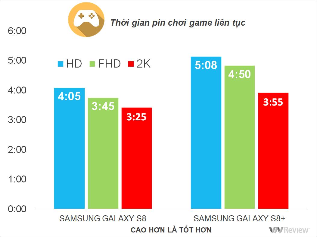DOANH NHÂN Galaxy S8 và S8+ : về 20c giá nhập RẺ QUYẾN RŨ khách !!! - 7