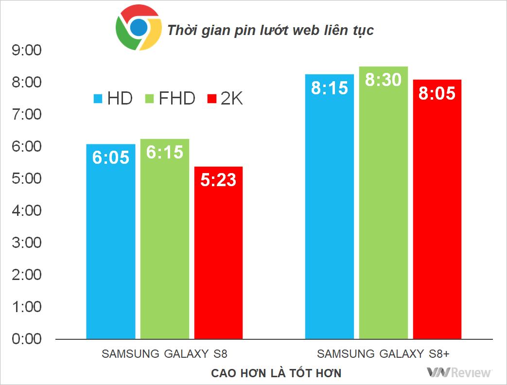 DOANH NHÂN Galaxy S8 và S8+ : về 20c giá nhập RẺ QUYẾN RŨ khách !!! - 5