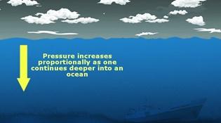 Tại sao đáy biển lại lạnh đến vậy?