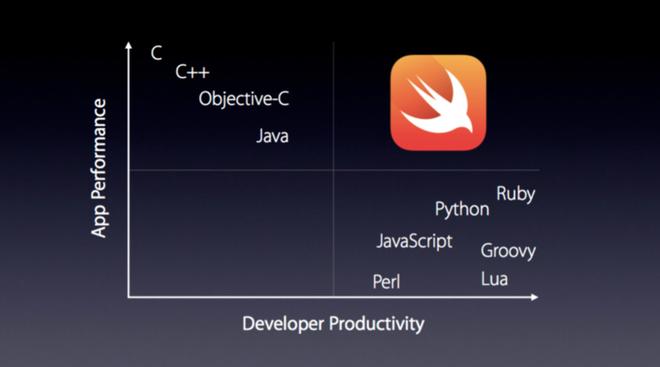 Vì sao các ông lớn công nghệ lại đua nhau phát triển ngôn ngữ lập trình của riêng mình?