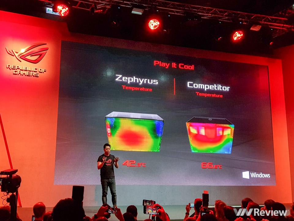 Asus RoG Zephyrus - Laptop dùng GTX 1080 mỏng nhất thế giới - 189931