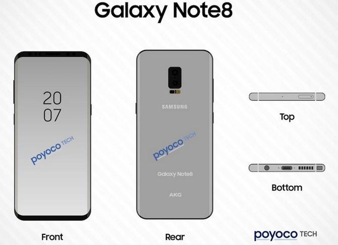 Bản render mới nhất tiết lộ việc cảm biến vân tay của Galaxy Note 8 được tích hợp vào màn hình