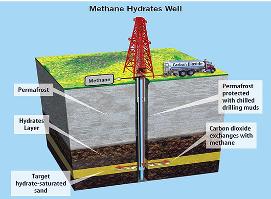 Khai thác băng cháy có thể tác động xấu đến môi trường? 1