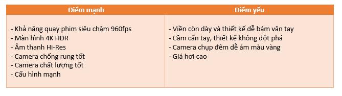 Đánh giá Sony Xperia XZ Premium: Có gì ngoài quay phim siêu chậm 960fps? - ảnh 2