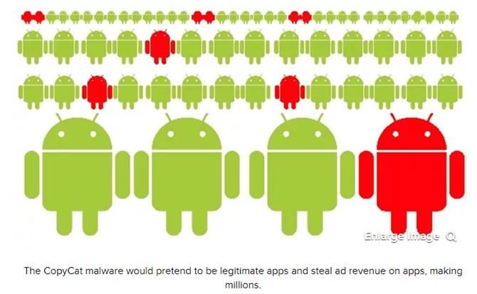 Phần mềm độc hại lây nhiễm 14 triệu thiết bị Android lỗi thời