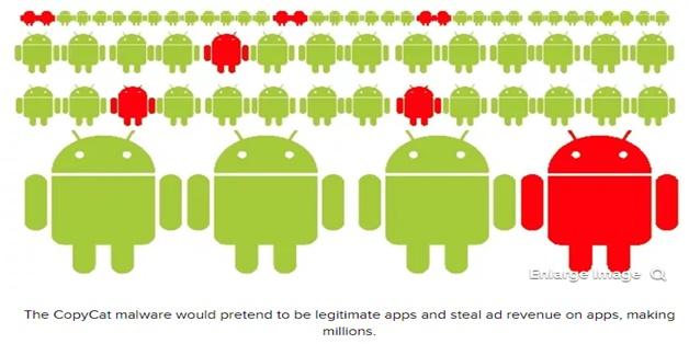 14 triệu thiết bị Android đời cũ điêu đứng vì mã độc CopyCat