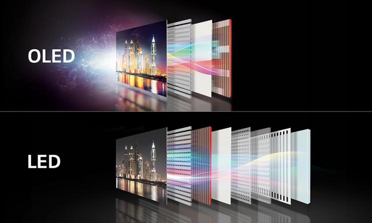 LED vs OLED tv