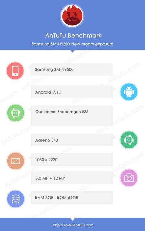 Samsung Galaxy Note 8 đạt 179.000 điểm trên AnTuTu